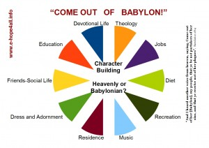Come Out Of Babylon My People - diagram - Character Building Influences
